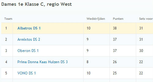 Stand Dames 1