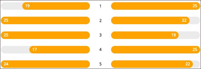 set-standen-24-22